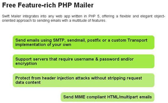 Swift-Mailer